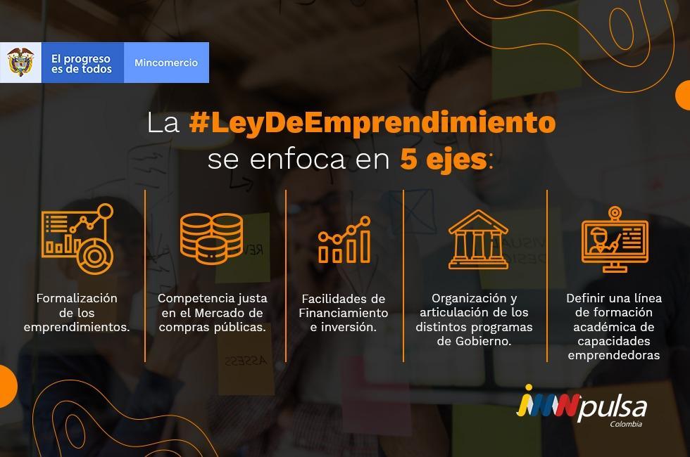 Ley Emprendimiento